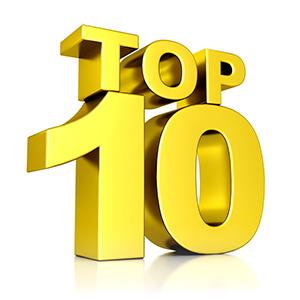 wellness top 10